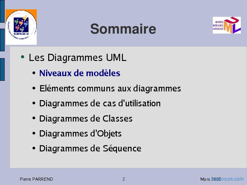 Tutoriel Diagrammes UML  partie 1 2