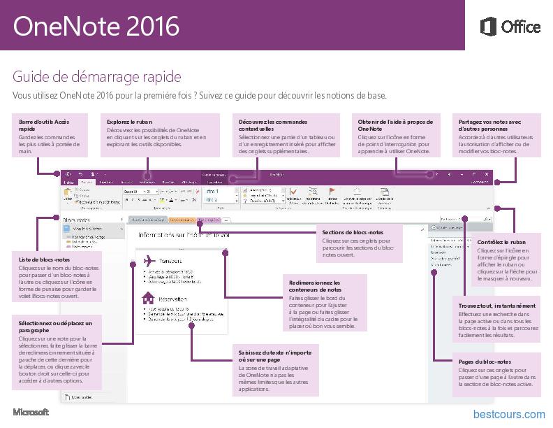 Tutoriel OneNote 2016 Guide de démarrage rapide 1