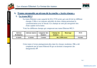 Tutoriel Les réseaux Ethernet: Le format des trames 2