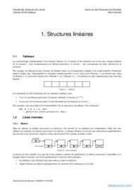Tutoriel Structures linéaires 1