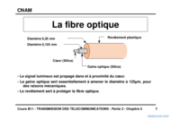 Tutoriel Cours La fibre optique 2