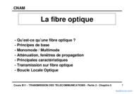 Tutoriel Cours La fibre optique 1