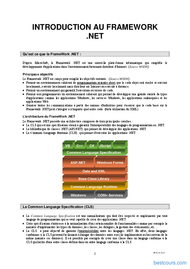 Tutoriel La technologie .NET 2
