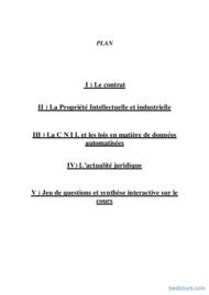 Tutoriel Droit de l'informatique 2
