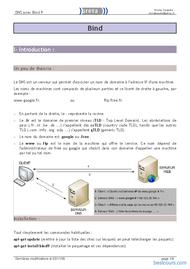 Tutoriel DNS avec Bind9 sous linux 1