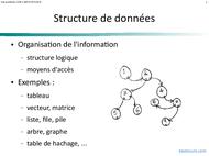Tutoriel Notions de structures de données 2