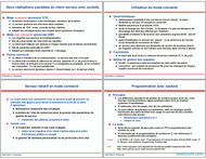 Tutoriel Programmation client-serveur sockets - RPC 2