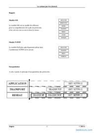 Tutoriel Les systèmes pare-feu (firewall) 2