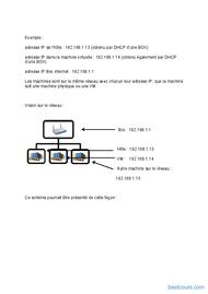 Tutoriel Gestion réseau dans une machine virtuelle 2
