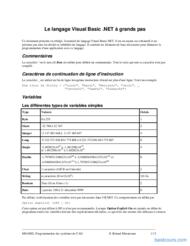 Tutoriel Le langage Visual Basic .NET à grands pas  1