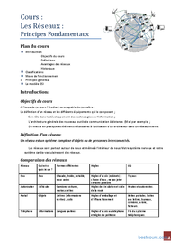 Tutoriel Les Réseaux : Principes Fondamentaux 1