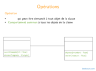 Tutoriel UML: Diagrammes de classes - Opérations 2