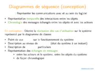 Tutoriel UML: Diagrammes de séquence en conception 2