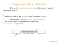 Tutoriel UML: États et transitions 2