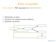 Tutoriel UML: États étendus 2