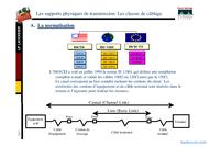 Tutoriel Les supports physiques de transmission : les classes de câblage 2