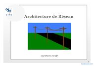 Tutoriel Architecture de réseau 1