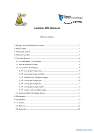 Tutoriel Antidote HD débutant 1