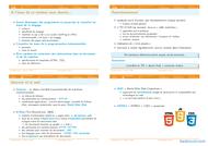 Tutoriel Introduction au HTML 2