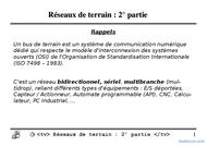 Tutoriel Réseauxdeterrain:2°partie 1