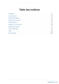 Tutoriel Génie logiciel 2