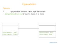 Tutoriel UML: Diagrammes de classes - Opérations 2
