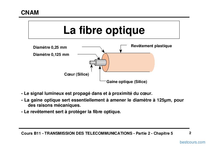 pdf  cours la fibre optique cours et formation gratuit